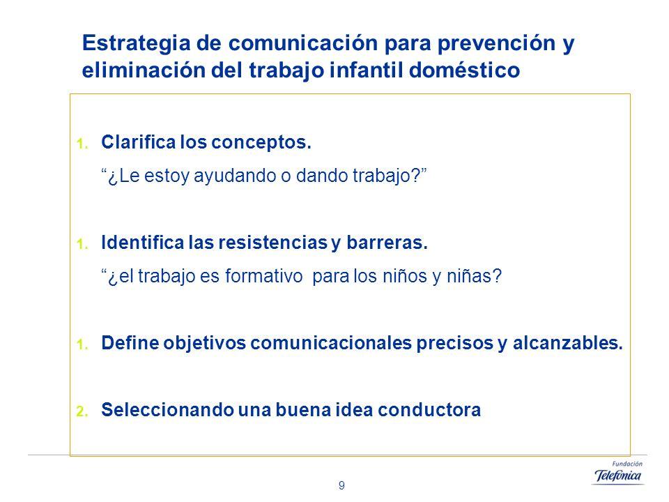 9 Estrategia de comunicación para prevención y eliminación del trabajo infantil doméstico Clarifica los conceptos. ¿Le estoy ayudando o dando trabajo?