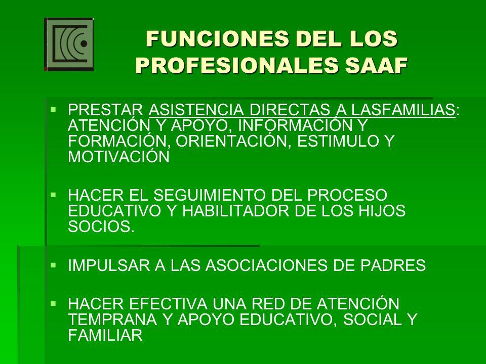 FUNCIONES DEL LOS PROFESIONALES SAAF PRESTAR ASISTENCIA DIRECTAS A LASFAMILIAS: ATENCIÓN Y APOYO, INFORMACIÓN Y FORMACIÓN, ORIENTACIÓN, ESTIMULO Y MOT