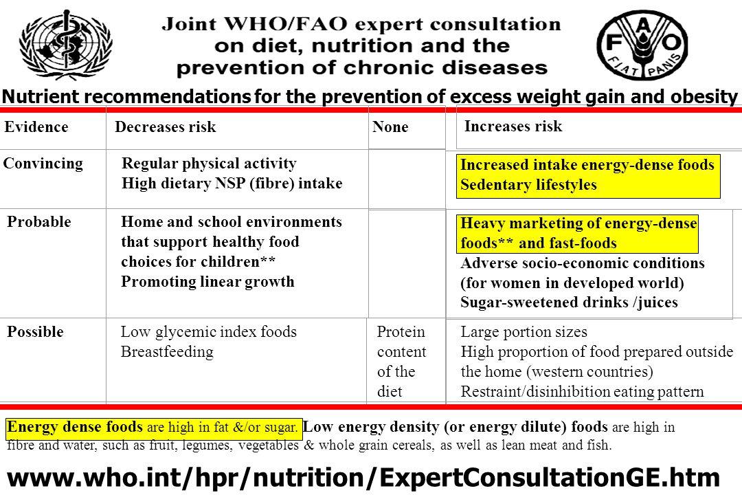 Aumentar actividad física para igualar ingesta Ingesta de Energía Gasto Energía dietaria ilimitada Ingesta=Gasto Reservas de Energía Ingesta de Energí