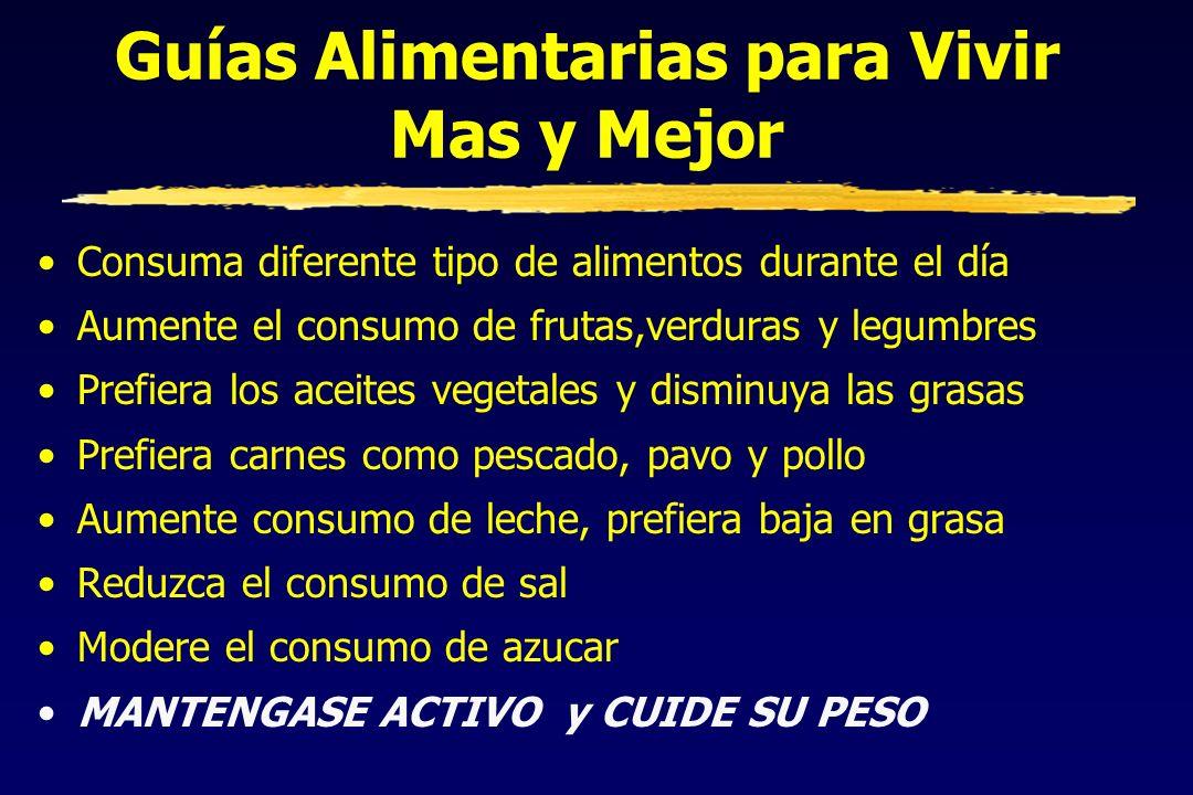 USTED PUEDE VIVIR MAS Y MEJOR CAMBIANDO UNA DE ESTAS TRES COSAS : MADREPADRE DIETA y Actividad Fisica