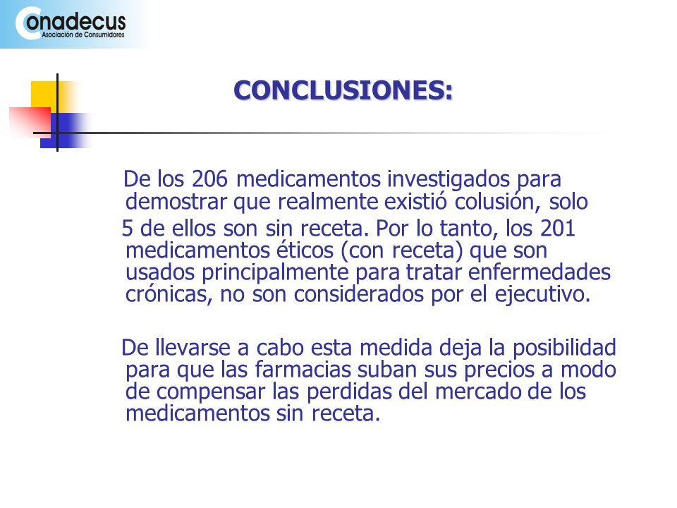 CONCLUSIONES: De los 206 medicamentos investigados para demostrar que realmente existió colusión, solo 5 de ellos son sin receta.