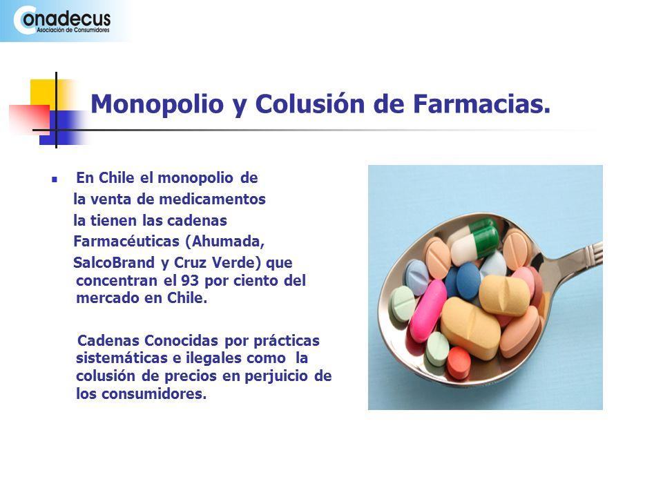 Monopolio y Colusión de Farmacias.