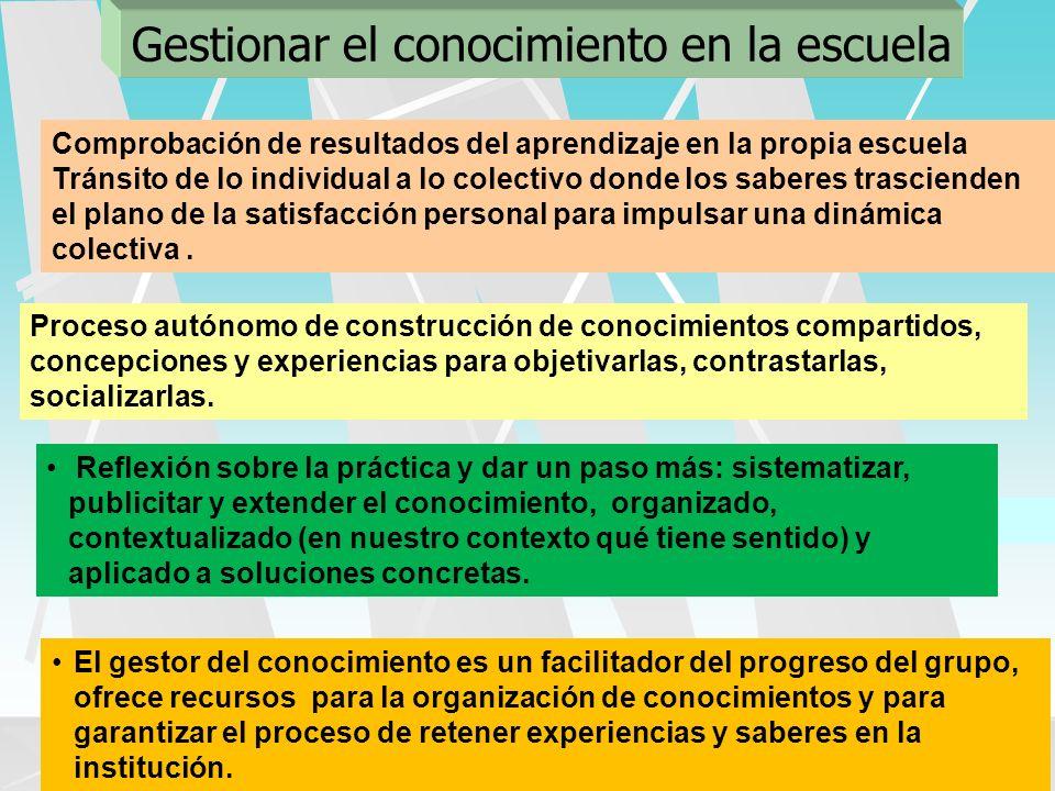 ESTRATEGIA PARA GESTIONAR CONOCIMIENTO EN LA ESCUELA.