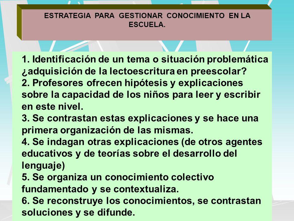 TRAYECTORIA DOCENTE.EL PORAFOLIO DE EVIDENCIAS.