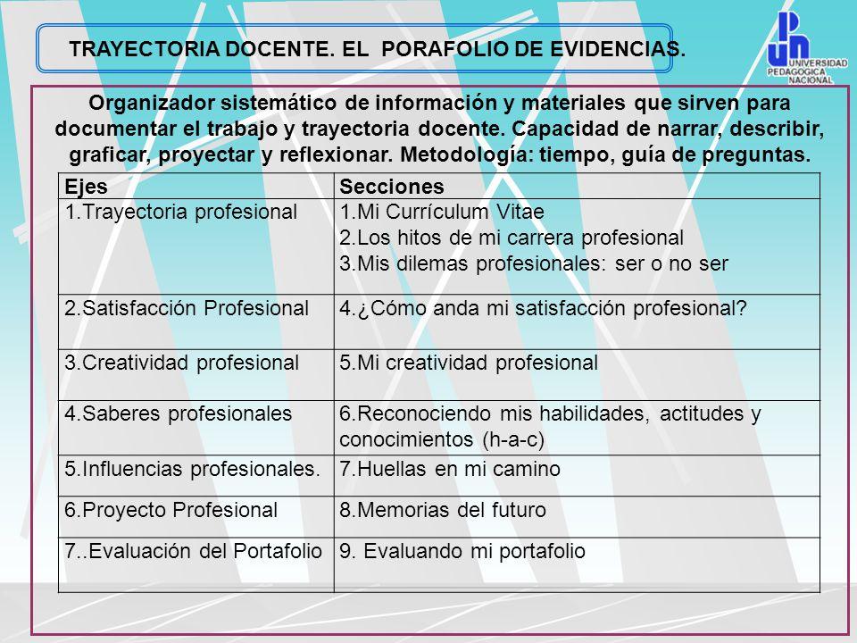 TRAYECTORIA DOCENTE. EL PORAFOLIO DE EVIDENCIAS. Organizador sistemático de información y materiales que sirven para documentar el trabajo y trayector