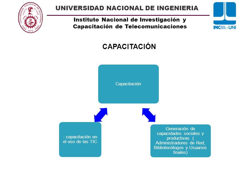 Instituto Nacional de Investigación y Capacitación de Telecomunicaciones UNIVERSIDAD NACIONAL DE INGENIERIA CAPACITACIÓN Capacitación Generación de ca