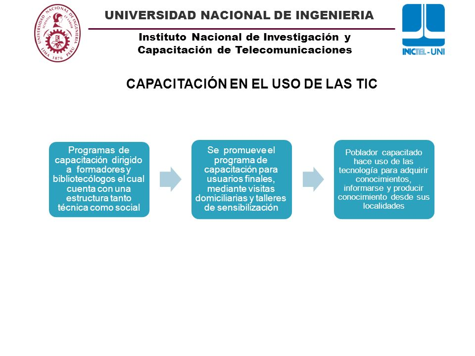 Instituto Nacional de Investigación y Capacitación de Telecomunicaciones UNIVERSIDAD NACIONAL DE INGENIERIA Programas de capacitación dirigido a forma