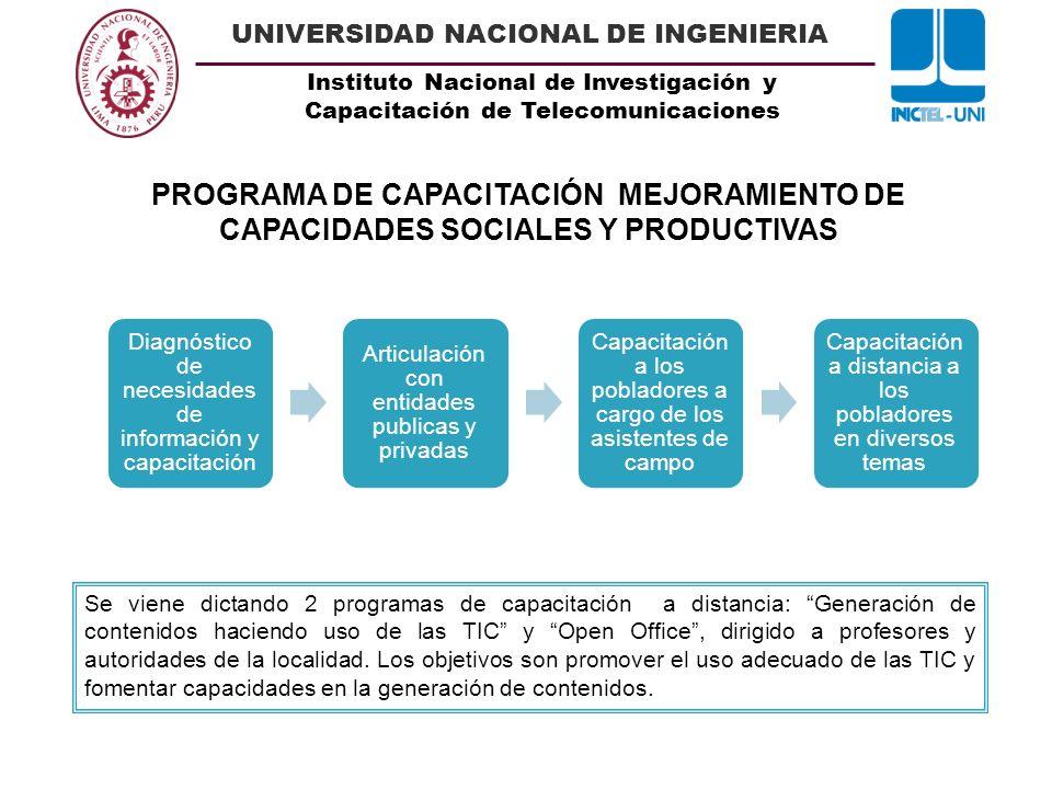 Instituto Nacional de Investigación y Capacitación de Telecomunicaciones UNIVERSIDAD NACIONAL DE INGENIERIA PROGRAMA DE CAPACITACIÓN MEJORAMIENTO DE C