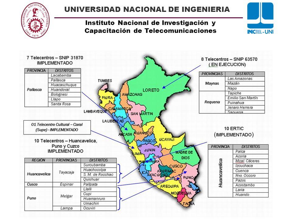 Instituto Nacional de Investigación y Capacitación de Telecomunicaciones UNIVERSIDAD NACIONAL DE INGENIERIA COMPONENTES DE LOS TELECENTROS CAPACITACIÓN CONECTIVIDAD SENSIBILIZACIÓN SEGUIMIENTO Y MONITOREO GENERACIÓN DE CONTENIDOS
