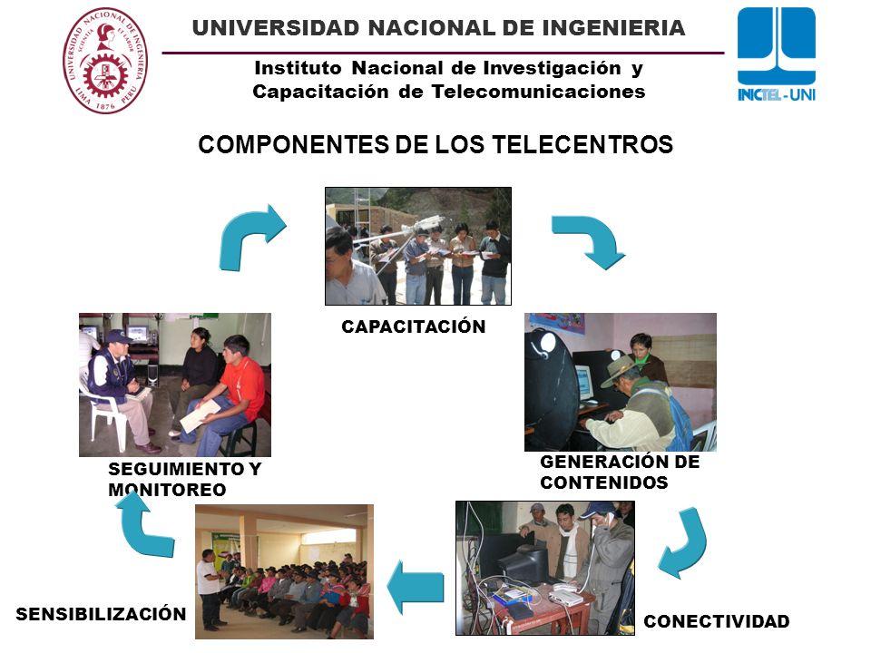 Instituto Nacional de Investigación y Capacitación de Telecomunicaciones UNIVERSIDAD NACIONAL DE INGENIERIA COMPONENTES DE LOS TELECENTROS CAPACITACIÓ