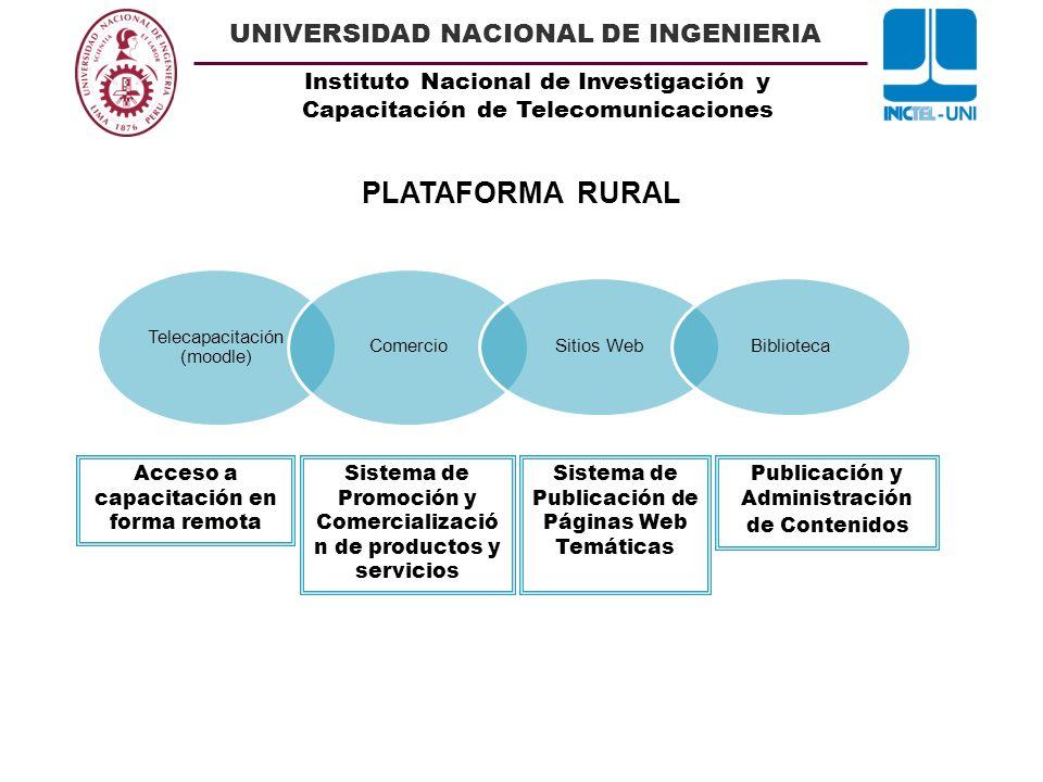 Instituto Nacional de Investigación y Capacitación de Telecomunicaciones UNIVERSIDAD NACIONAL DE INGENIERIA Telecapacitación (moodle) Comercio Sitios