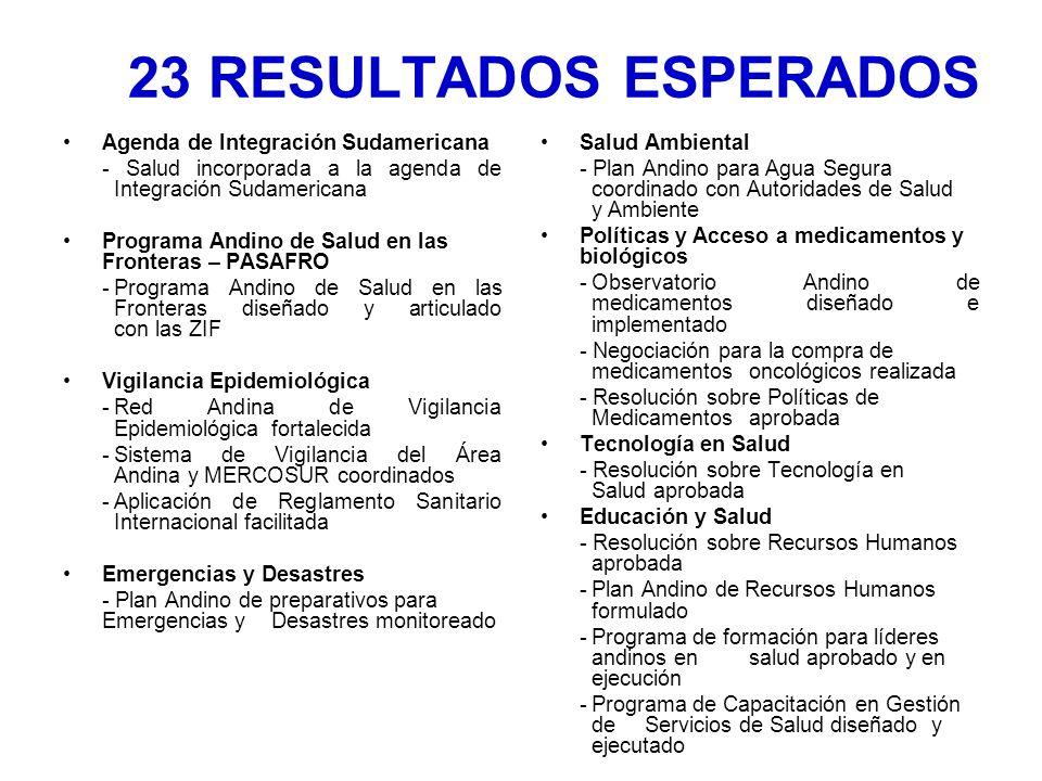Agenda de Integración Sudamericana - Salud incorporada a la agenda de Integración Sudamericana Programa Andino de Salud en las Fronteras – PASAFRO -Programa Andino de Salud en las Fronteras diseñado y articulado con las ZIF Vigilancia Epidemiológica -Red Andina de Vigilancia Epidemiológica fortalecida -Sistema de Vigilancia del Área Andina y MERCOSUR coordinados -Aplicación de Reglamento Sanitario Internacional facilitada Emergencias y Desastres - Plan Andino de preparativos para Emergencias y Desastres monitoreado Salud Ambiental - Plan Andino para Agua Segura coordinado con Autoridades de Salud y Ambiente Políticas y Acceso a medicamentos y biológicos -Observatorio Andino de medicamentos diseñado e implementado - Negociación para la compra de medicamentos oncológicos realizada - Resolución sobre Políticas de Medicamentos aprobada Tecnología en Salud - Resolución sobre Tecnología en Salud aprobada Educación y Salud - Resolución sobre Recursos Humanos aprobada -Plan Andino de Recursos Humanos formulado -Programa de formación para líderes andinos en salud aprobado y en ejecución -Programa de Capacitación en Gestión de Servicios de Salud diseñado y ejecutado 23 RESULTADOS ESPERADOS