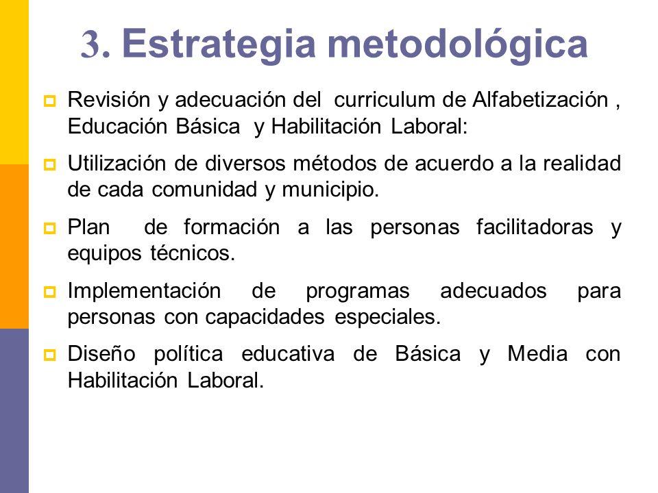3. Estrategia metodológica Revisión y adecuación del curriculum de Alfabetización, Educación Básica y Habilitación Laboral: Utilización de diversos mé