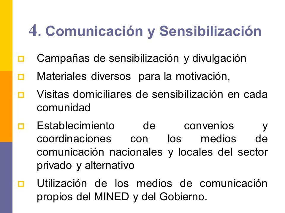 4. Comunicación y Sensibilización Campañas de sensibilización y divulgación Materiales diversos para la motivación, Visitas domiciliares de sensibiliz