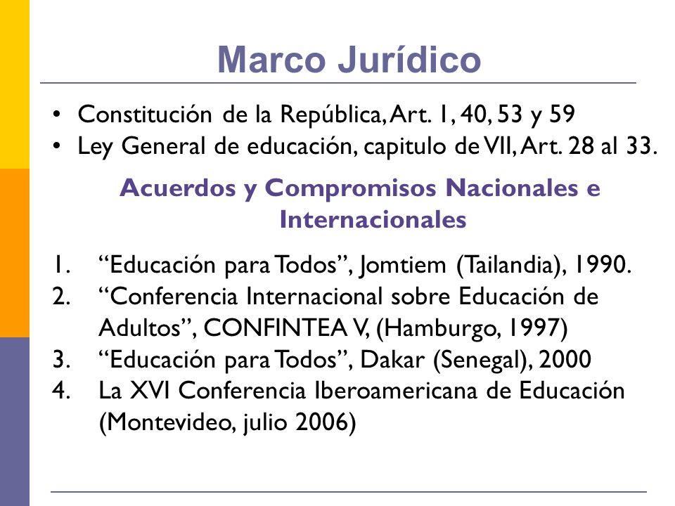 Marco Jurídico Constitución de la República, Art. 1, 40, 53 y 59 Ley General de educación, capitulo de VII, Art. 28 al 33. Acuerdos y Compromisos Naci