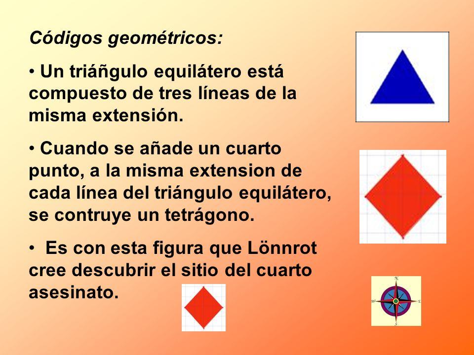 Códigos geométricos: Un triáñgulo equilátero está compuesto de tres líneas de la misma extensión. Cuando se añade un cuarto punto, a la misma extensio