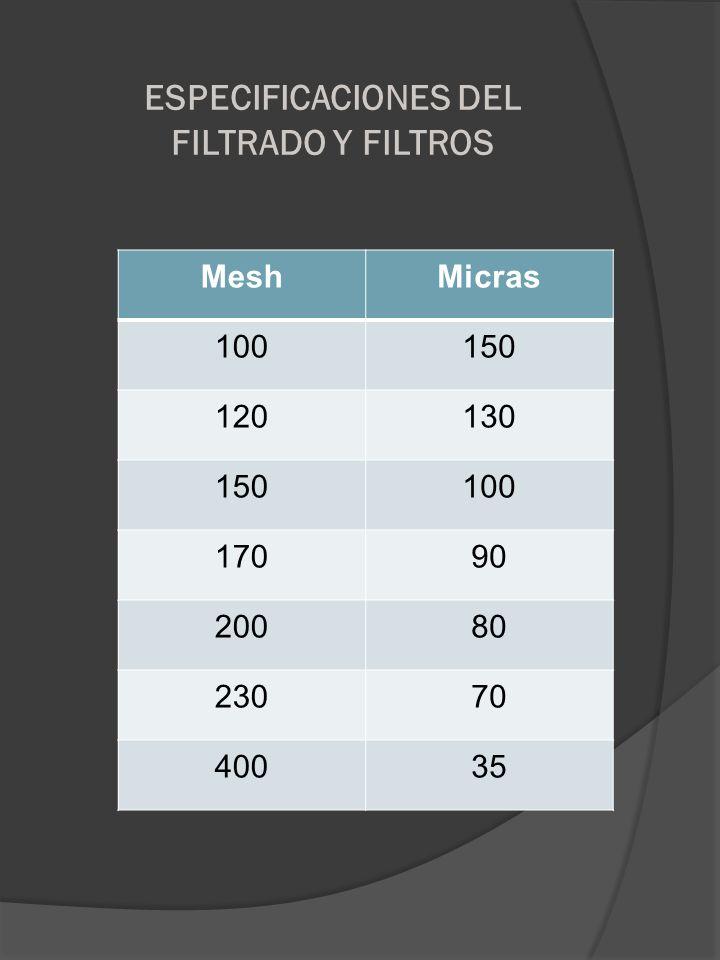 ESPECIFICACIONES DEL FILTRADO Y FILTROS MeshMicras 100150 120130 150100 17090 20080 23070 40035