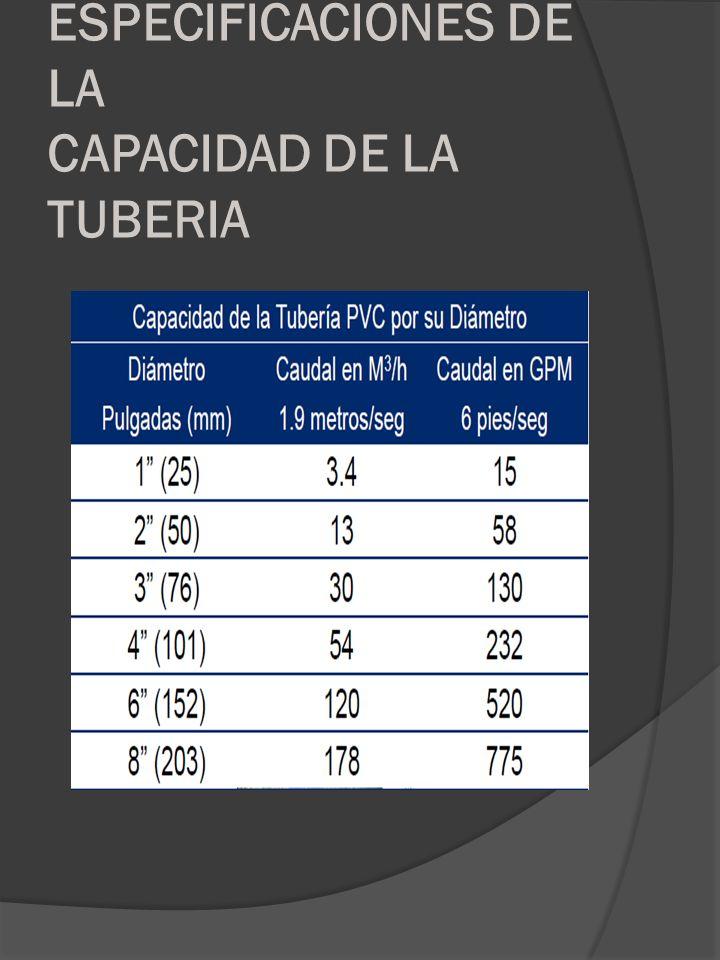 ESPECIFICACIONES DE LA CAPACIDAD DE LA TUBERIA