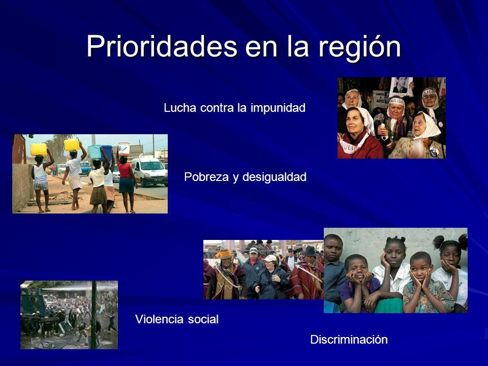 Prioridades en la región Pobreza y desigualdad Discriminación Violencia social Lucha contra la impunidad