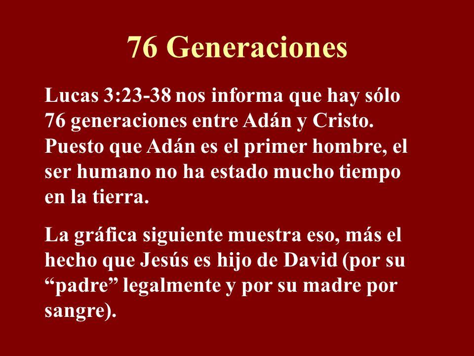 76 Generaciones Lucas 3:23-38 nos informa que hay sólo 76 generaciones entre Adán y Cristo.