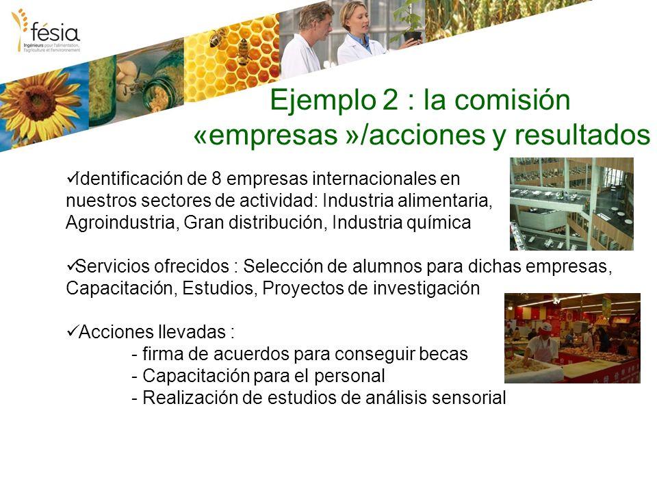 Ejemplo 2 : la comisión «empresas »/acciones y resultados Identificación de 8 empresas internacionales en nuestros sectores de actividad: Industria al
