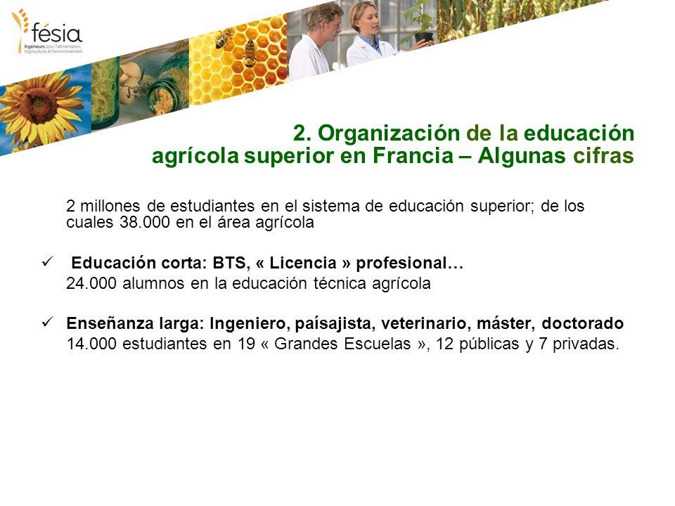 Presentación de las carreras BTSA (2 años) : finalidad profesional, diploma de técnico superior que permite proseguir estudios Proceso de Bologna (1999): estructuración europea de los estudios en 3 níveles LMD (3/5/8 años)… L / « Licence » profesional: en estrecha relación con la red económica local - prepara la inserción profesional inmediata M /Máster : vocación profesional o de investigación Ingénieur : - ingeniero agrónomo o en agricultura de vocación generalista - ingeniero especializado en determinados sectores (bosque, horticultura, paisaje…) D / Doctorado : investigación, innovación …Y adopción de un sistema común de créditos para describir los programas de estudios y promover la movilidad estudiantil