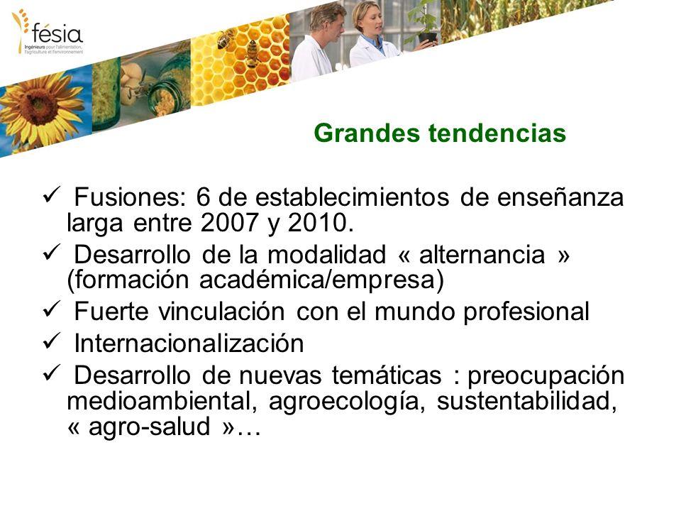 Grandes tendencias Fusiones: 6 de establecimientos de enseñanza larga entre 2007 y 2010. Desarrollo de la modalidad « alternancia » (formación académi