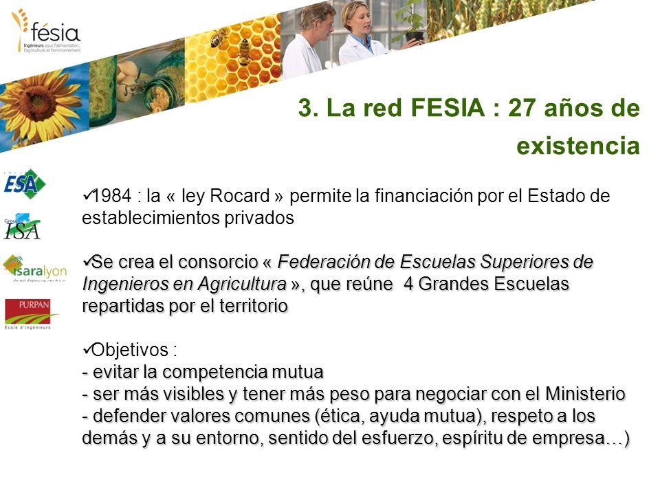 3. La red FESIA : 27 años de existencia 1984 : la « ley Rocard » permite la financiación por el Estado de establecimientos privados Se crea el consorc