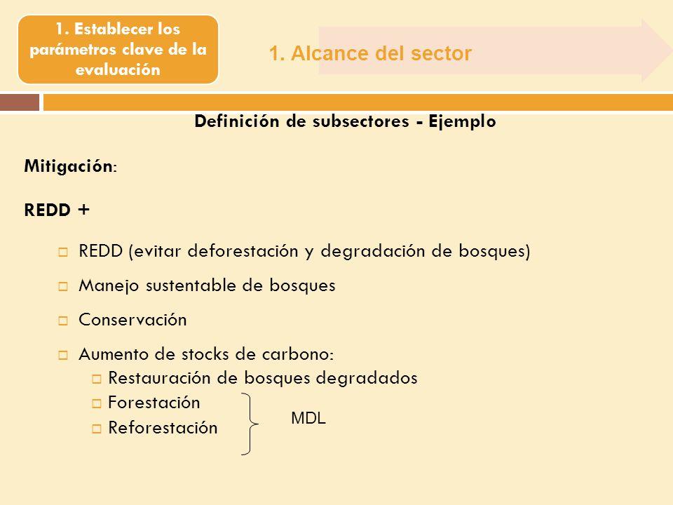 1. Alcance del sector 1. Establecer los parámetros clave de la evaluación Definición de subsectores - Ejemplo Mitigación: REDD + REDD (evitar deforest