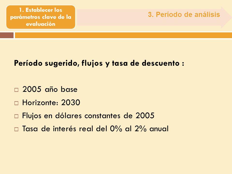 3. Período de análisis 1. Establecer los parámetros clave de la evaluación Período sugerido, flujos y tasa de descuento : 2005 año base Horizonte: 203