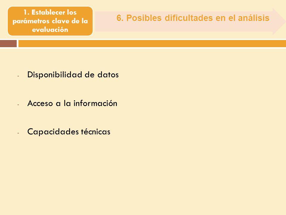 6. Posibles dificultades en el análisis 1. Establecer los parámetros clave de la evaluación - Disponibilidad de datos - Acceso a la información - Capa