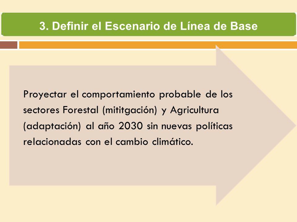 Proyectar el comportamiento probable de los sectores Forestal (mititgación) y Agricultura (adaptación) al año 2030 sin nuevas políticas relacionadas c