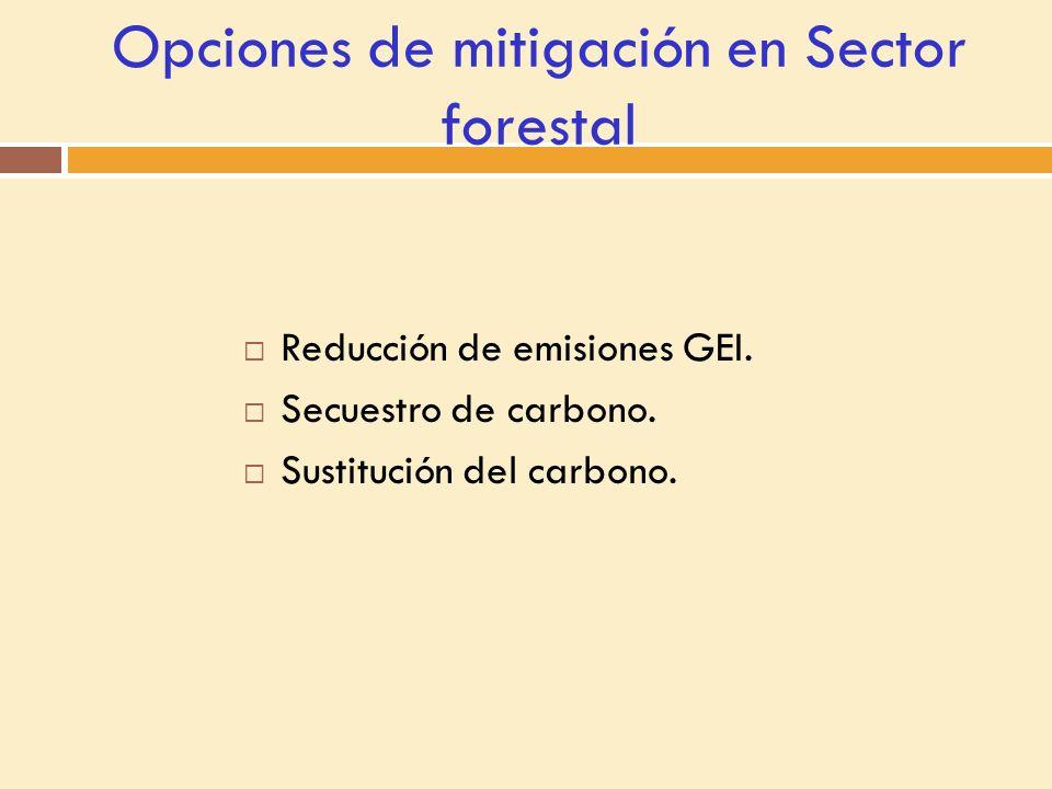 Opciones de mitigación en Sector forestal Reducción de emisiones GEI. Secuestro de carbono. Sustitución del carbono.