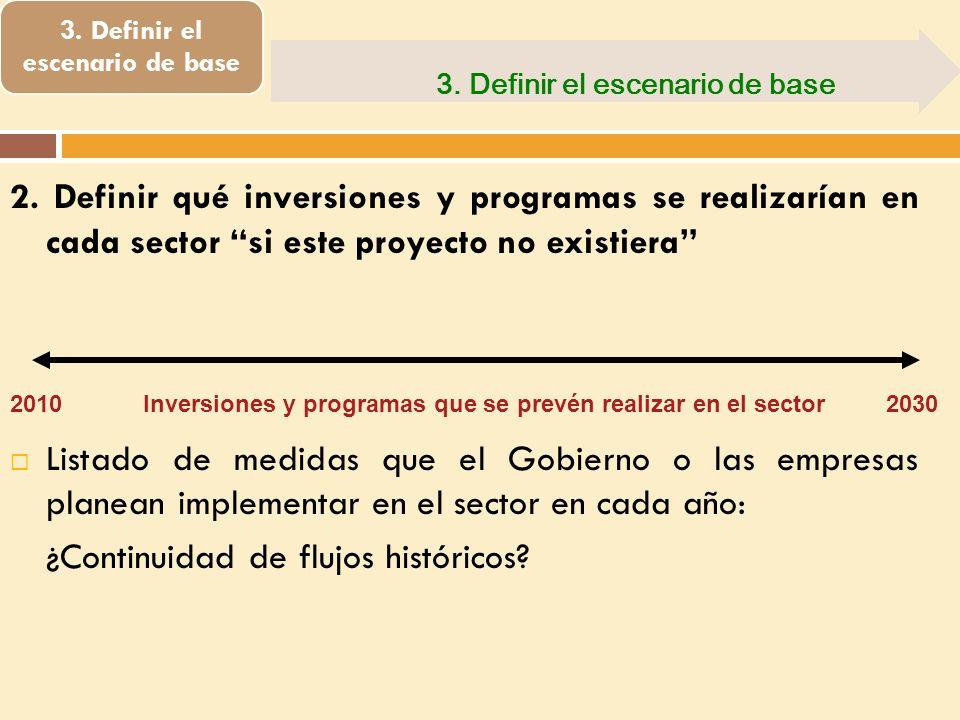 3. Definir el escenario de base 2. Definir qué inversiones y programas se realizarían en cada sector si este proyecto no existiera Listado de medidas