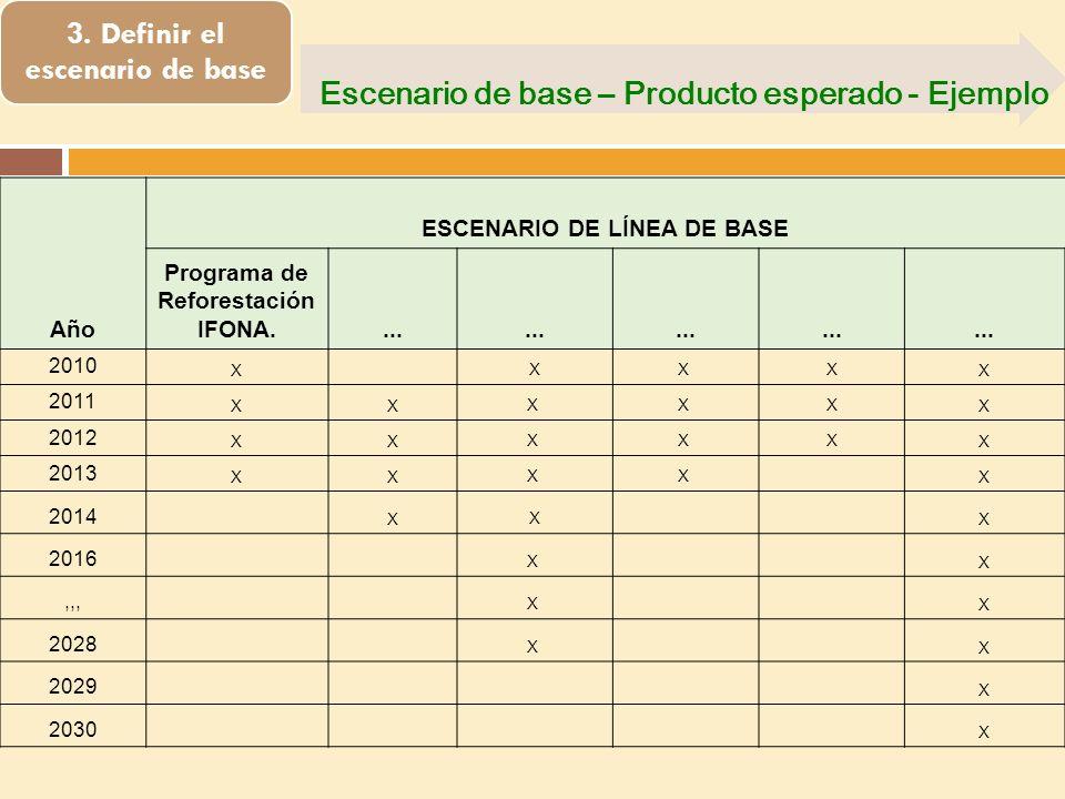 3. Definir el escenario de base Escenario de base – Producto esperado - Ejemplo Año ESCENARIO DE LÍNEA DE BASE Programa de Reforestación IFONA.... 201