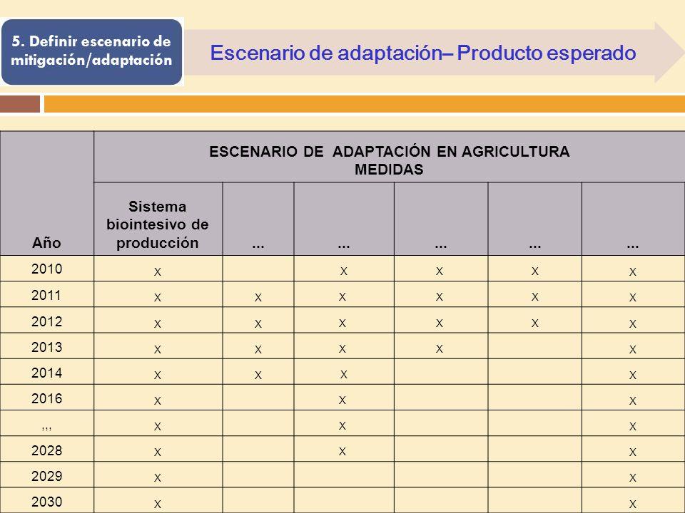 Escenario de adaptación– Producto esperado 5. Definir escenario de mitigación/adaptación Año ESCENARIO DE ADAPTACIÓN EN AGRICULTURA MEDIDAS Sistema bi