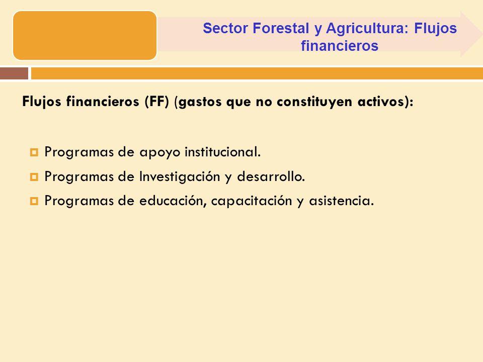 Flujos financieros (FF) (gastos que no constituyen activos): Programas de apoyo institucional. Programas de Investigación y desarrollo. Programas de e