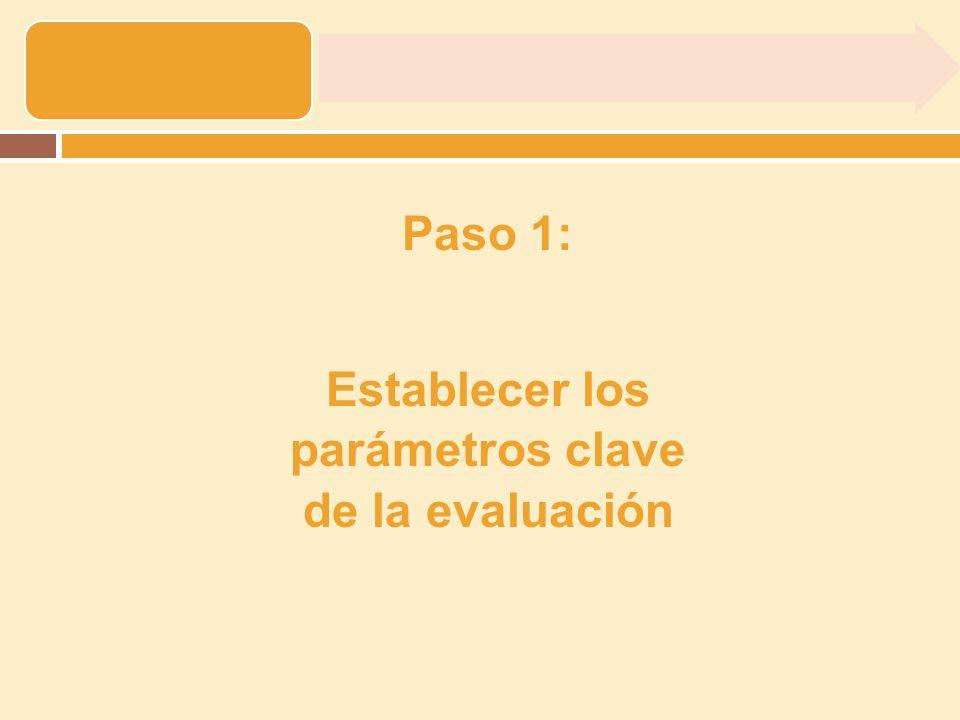 3.Período de análisis 1.