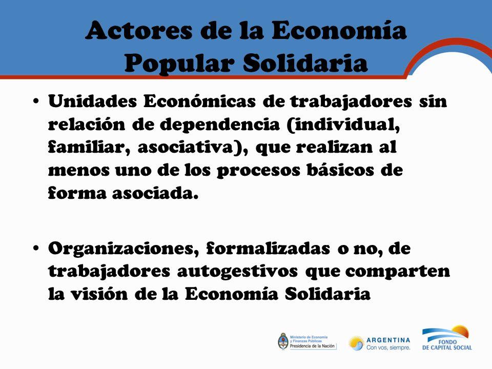 Grupo Solidario Microcrédito con utilización de esquemas de garantías reciprocas.