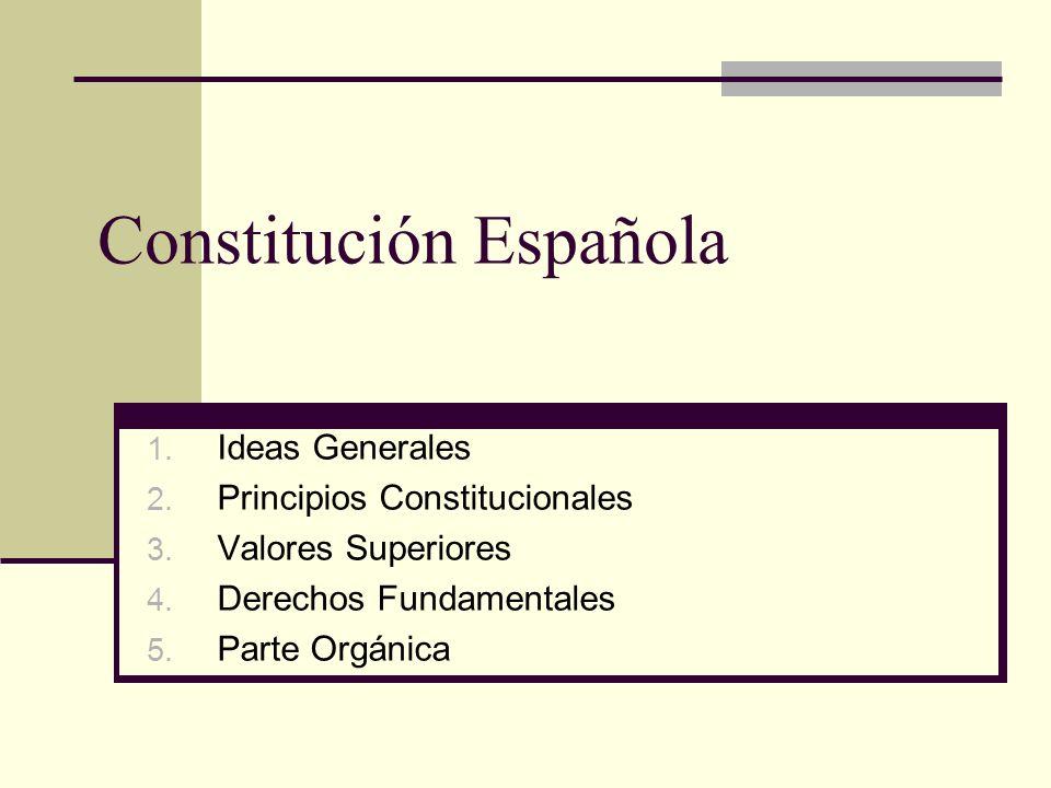 Constitución Española 1.Ideas Generales 2. Principios Constitucionales 3.