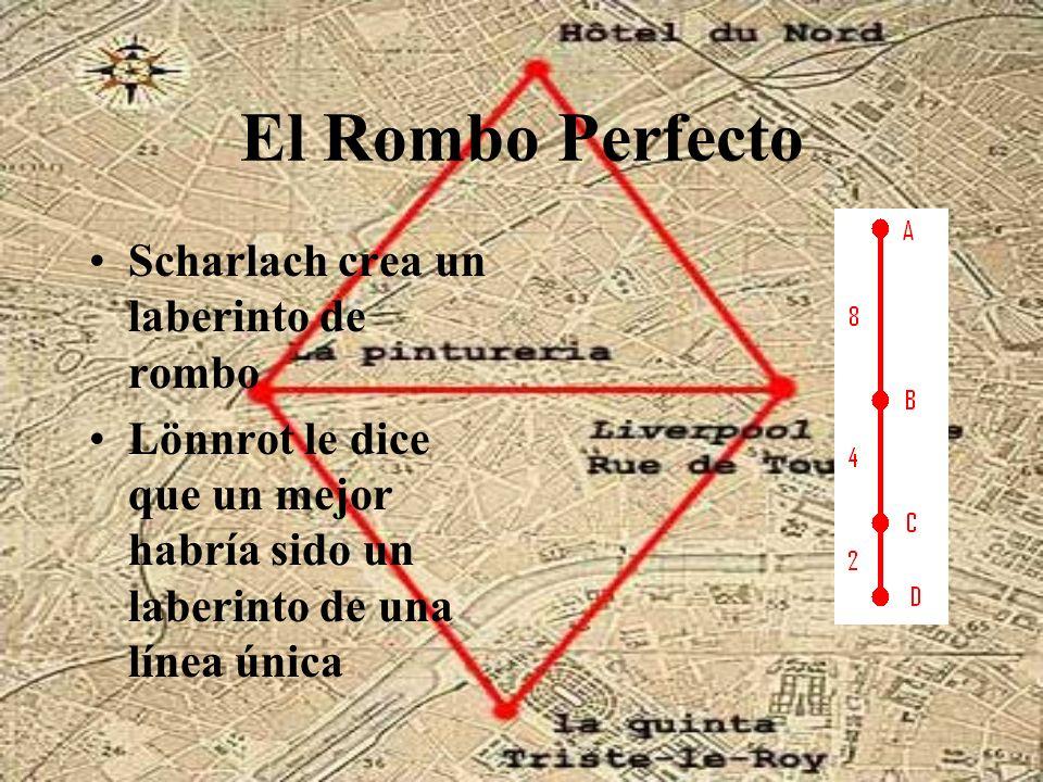 El Rombo Perfecto Scharlach crea un laberinto de rombo Lönnrot le dice que un mejor habría sido un laberinto de una línea única