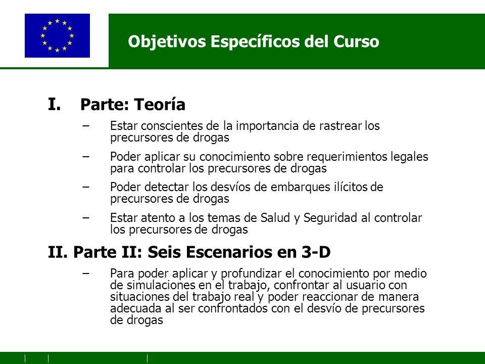Objetivos Específicos del Curso I.