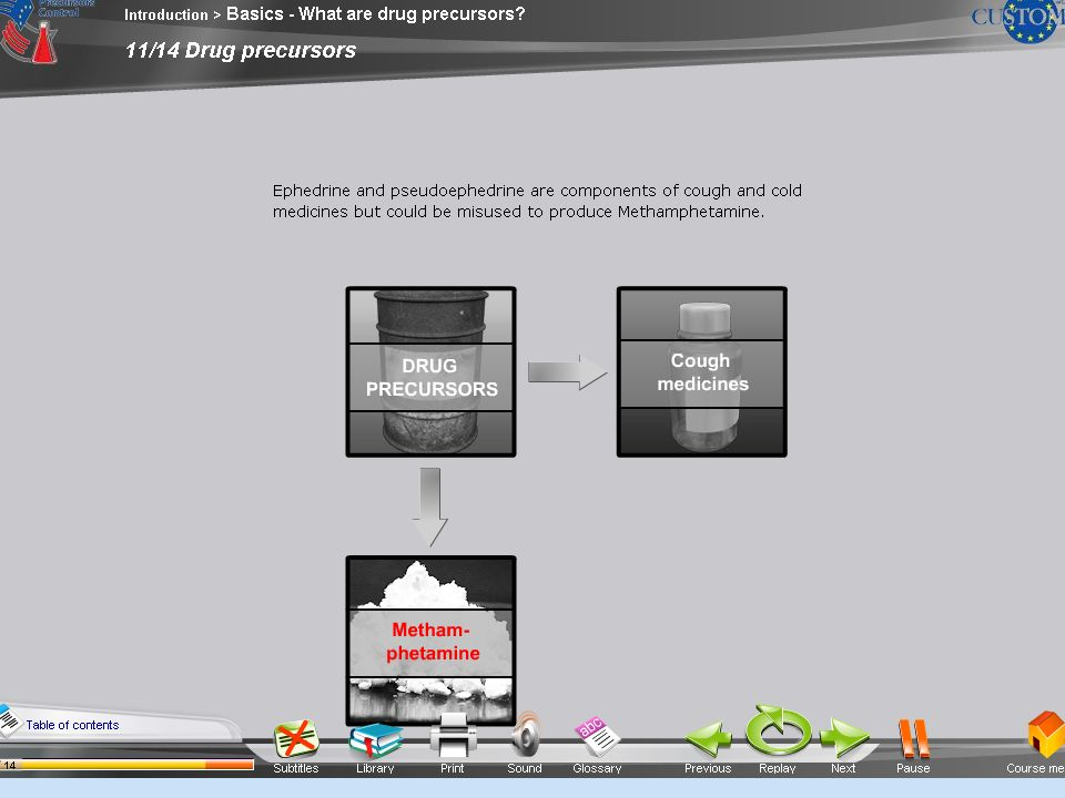 eLearning for operators What are drug precursors .