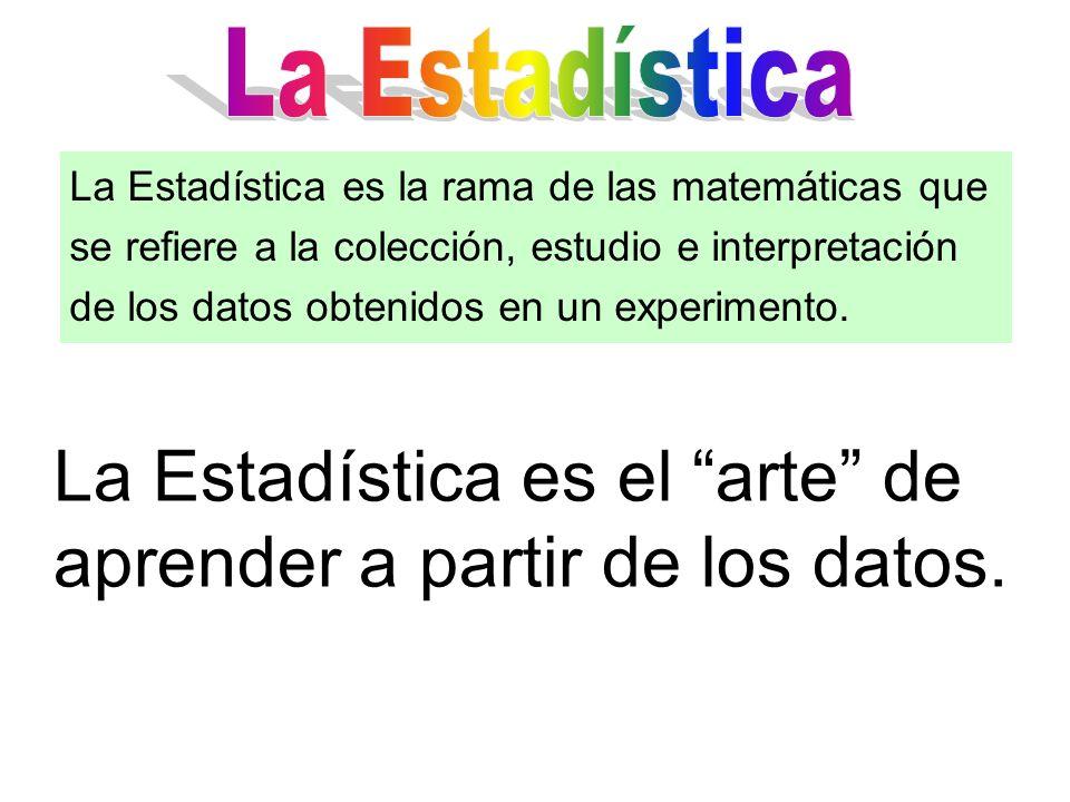 La Estadística es el arte de aprender a partir de los datos. La Estadística es la rama de las matemáticas que se refiere a la colección, estudio e int