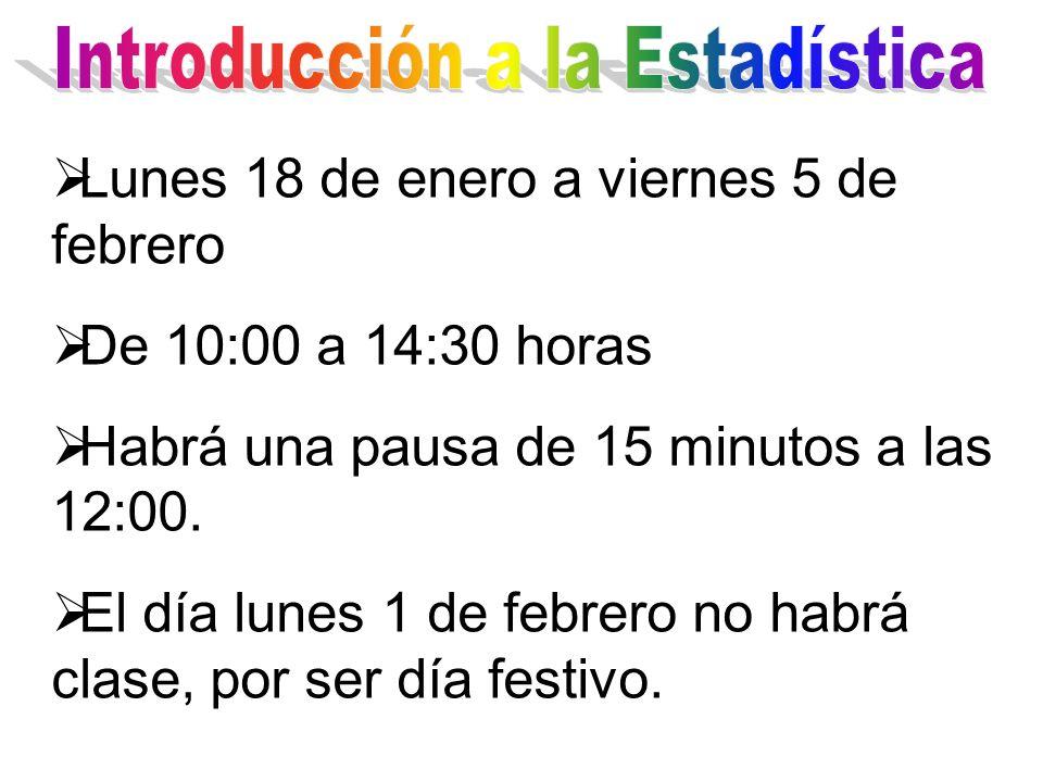 Lunes 18 de enero a viernes 5 de febrero De 10:00 a 14:30 horas Habrá una pausa de 15 minutos a las 12:00. El día lunes 1 de febrero no habrá clase, p