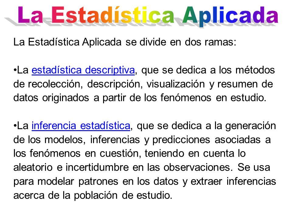 La Estadística Aplicada se divide en dos ramas: La estadística descriptiva, que se dedica a los métodos de recolección, descripción, visualización y r