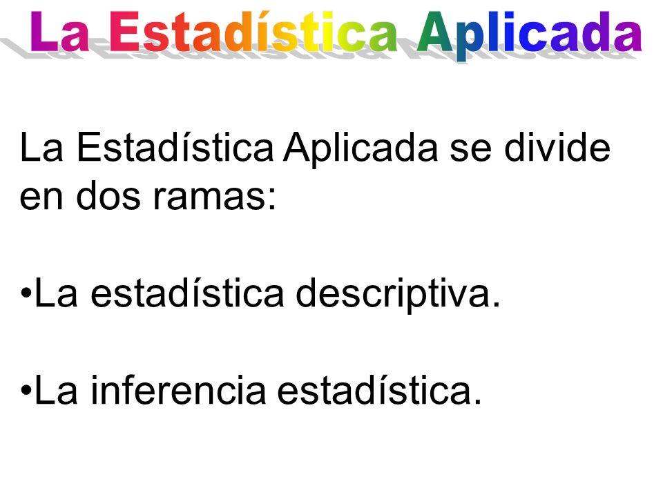 La Estadística Aplicada se divide en dos ramas: La estadística descriptiva. La inferencia estadística.