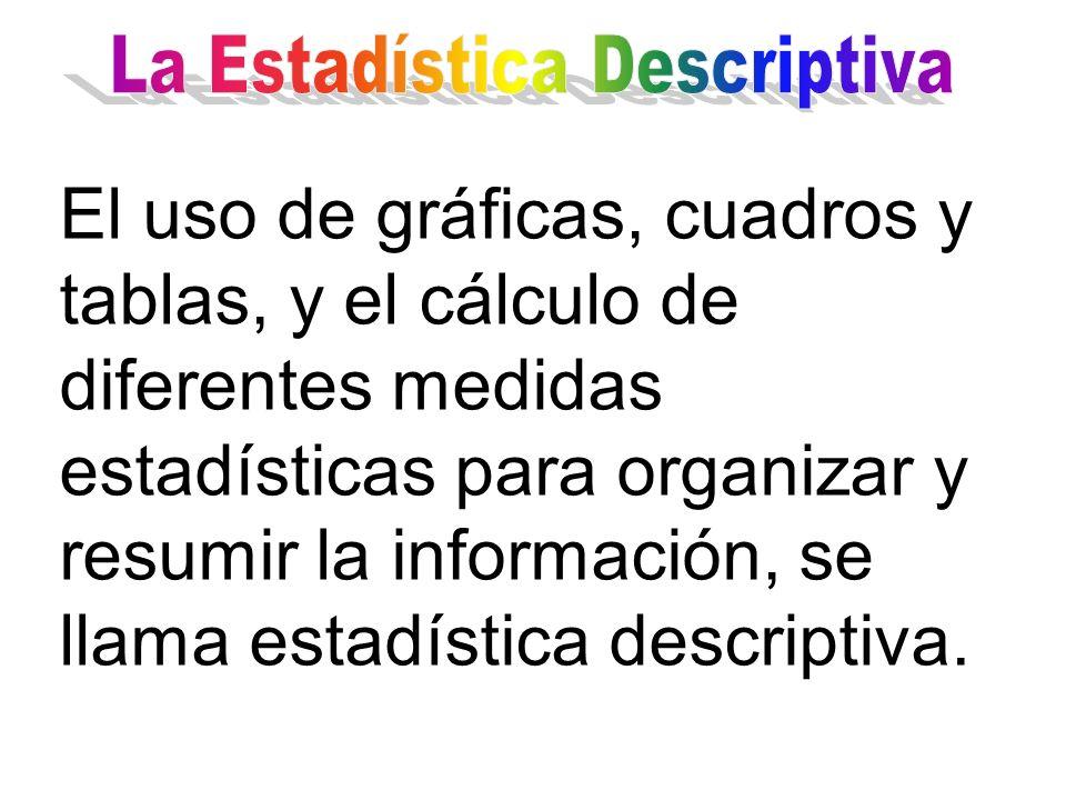 El uso de gráficas, cuadros y tablas, y el cálculo de diferentes medidas estadísticas para organizar y resumir la información, se llama estadística de