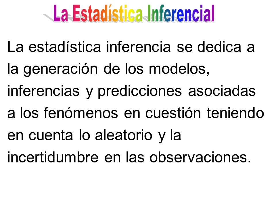 La estadística inferencia se dedica a la generación de los modelos, inferencias y predicciones asociadas a los fenómenos en cuestión teniendo en cuent