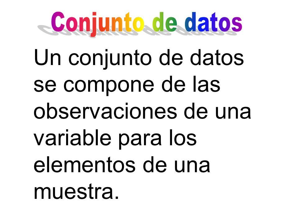 Un conjunto de datos se compone de las observaciones de una variable para los elementos de una muestra.